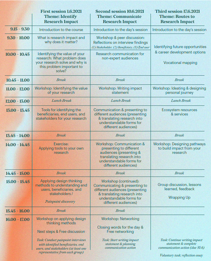 A table depicting the course schedule