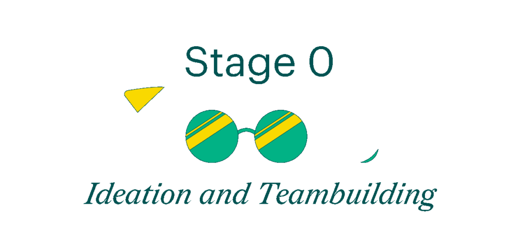 Stage 0: Ideation and Teambuilding