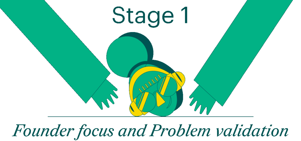 Stage 1: Founder focus and Problem validation